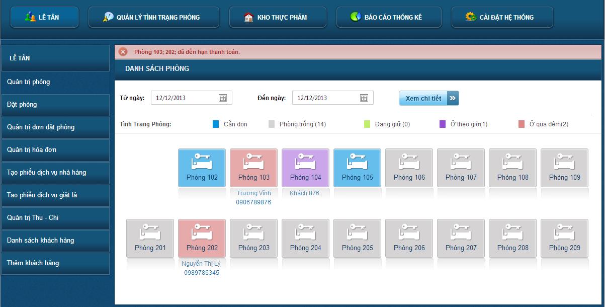 Giao diện phần mềm quản lý khách sạn tổng thể